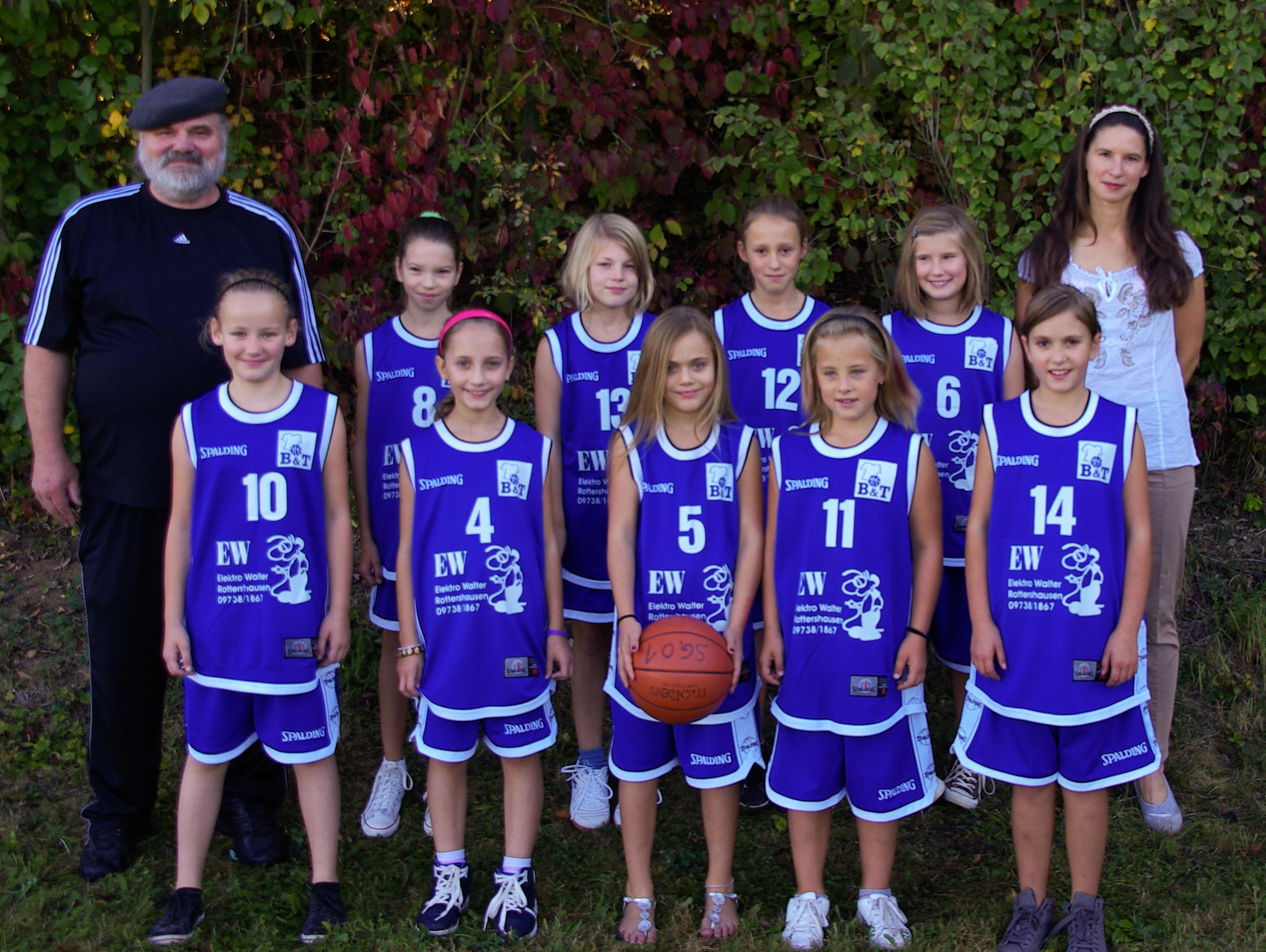 Basketball - Mannschaft 3 - blaues Trikot -9740