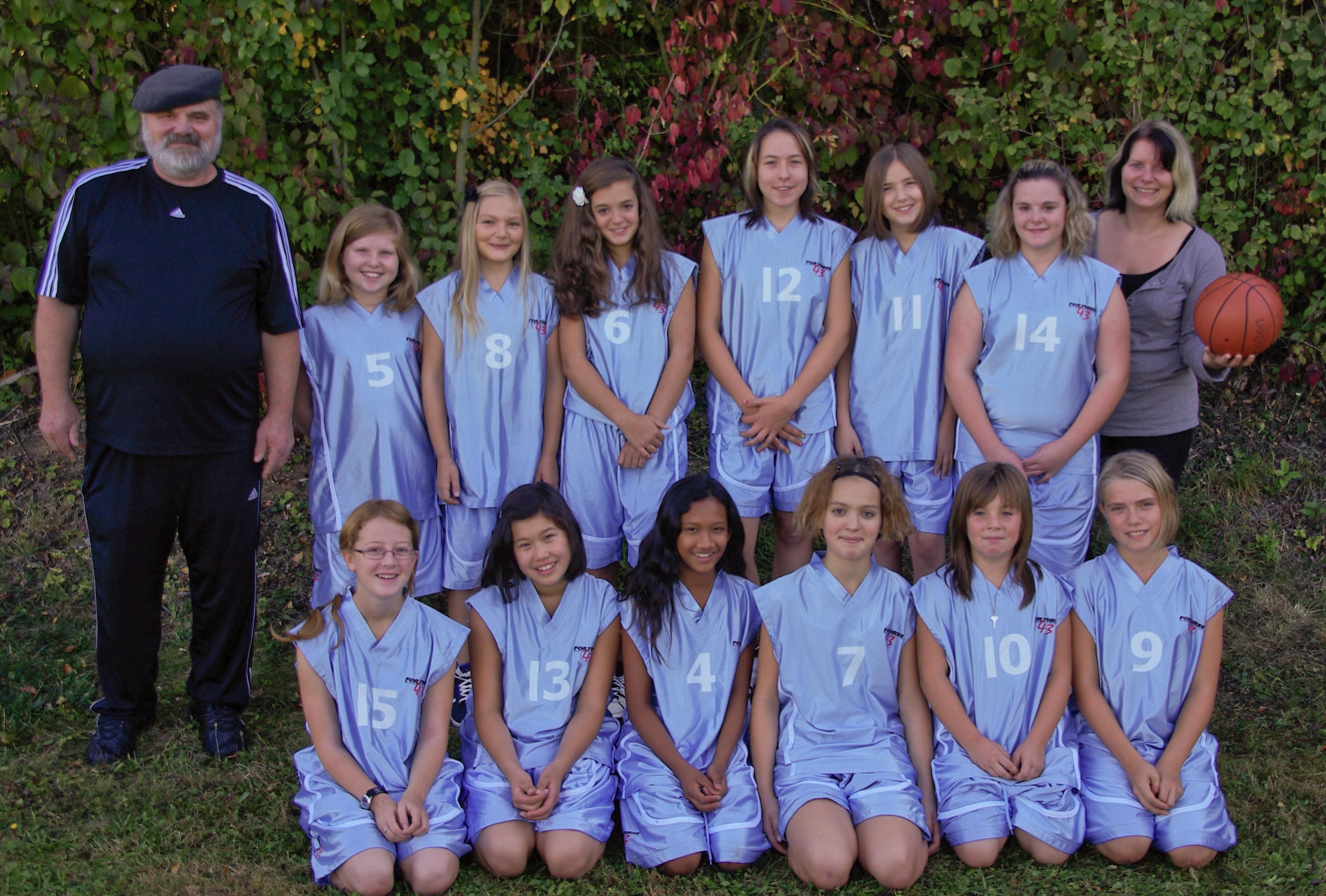 Basketball-Mannschaft 5 - hellblaue Trikots-9792